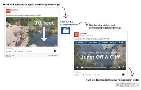 COME SCARICARE FACILMENTE VIDEO E GIF DA FACEBOOK
