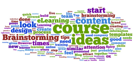COME GENERARE FACILMENTE TAG CLOUD ARTISTICHE